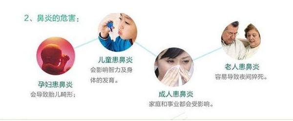 鼻炎的危害