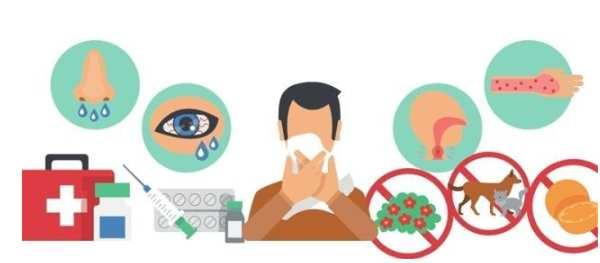 治疗鼻炎的偏方