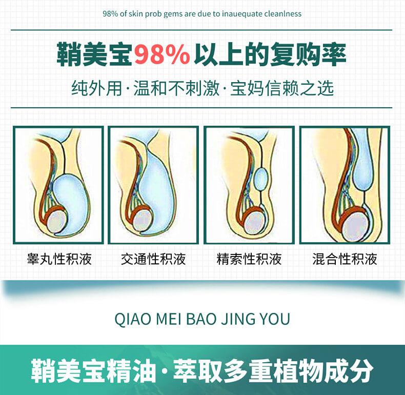 鞘美宝精油、鞘美宝消水贴,睾丸积液护理套装(产品描述)